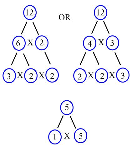 Freemathtutoring Factor Trees Examples Part Of The Official Doug