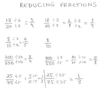 Reducing Fractions Examples